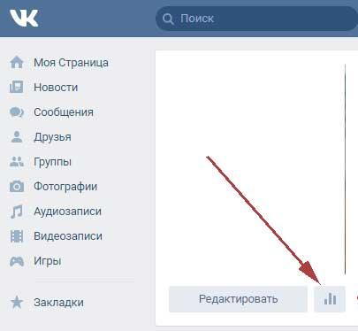 Кнопка редактировать