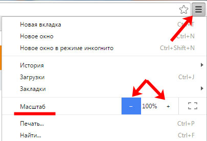 Масштаб страницы в Google Chrome
