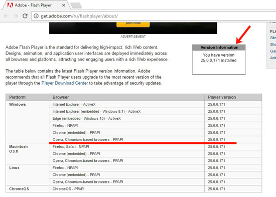 «Opera, Chromium-based browsers - PPAPI»