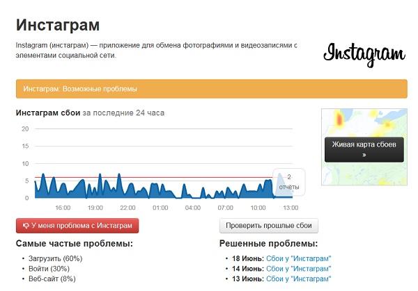 Страничка сведений об Инстаграм на сервисе DownDetector