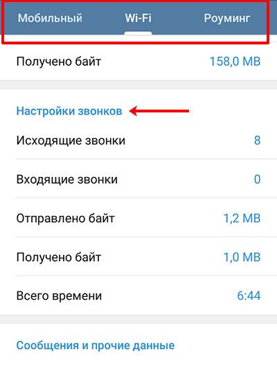Использование трафика для звонков в Телеграмм