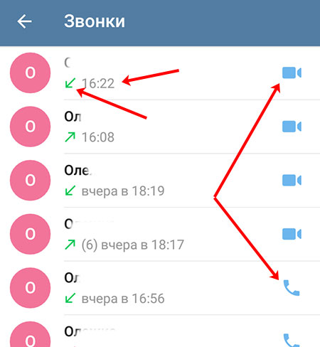 Список всех звонков в Телеграмм